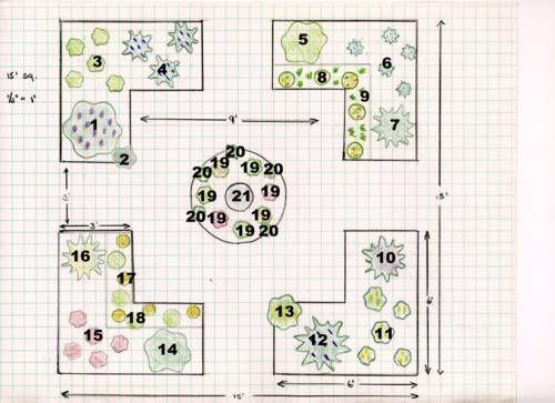 Designing A Herb Garden Layout herb garden design layout perfect