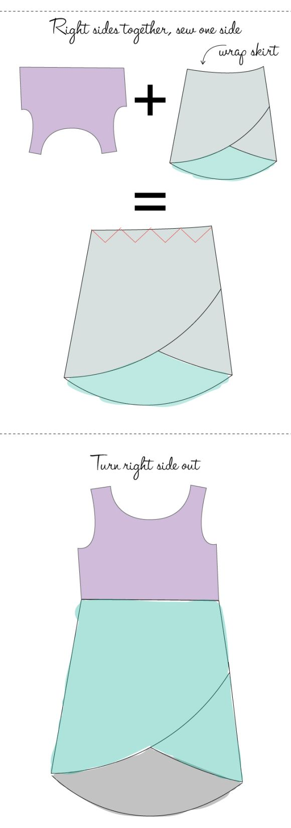 sew an easy wrap tunic. I could make some gifts or if we have a girl make some d