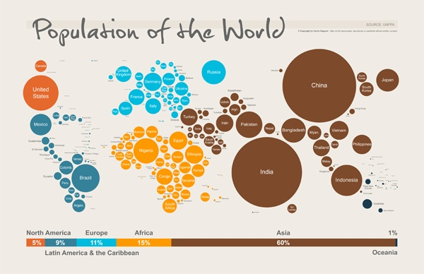 World's Population by Carrie L Osgood, via Behance