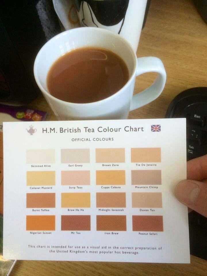 British Tea Heather Viagra