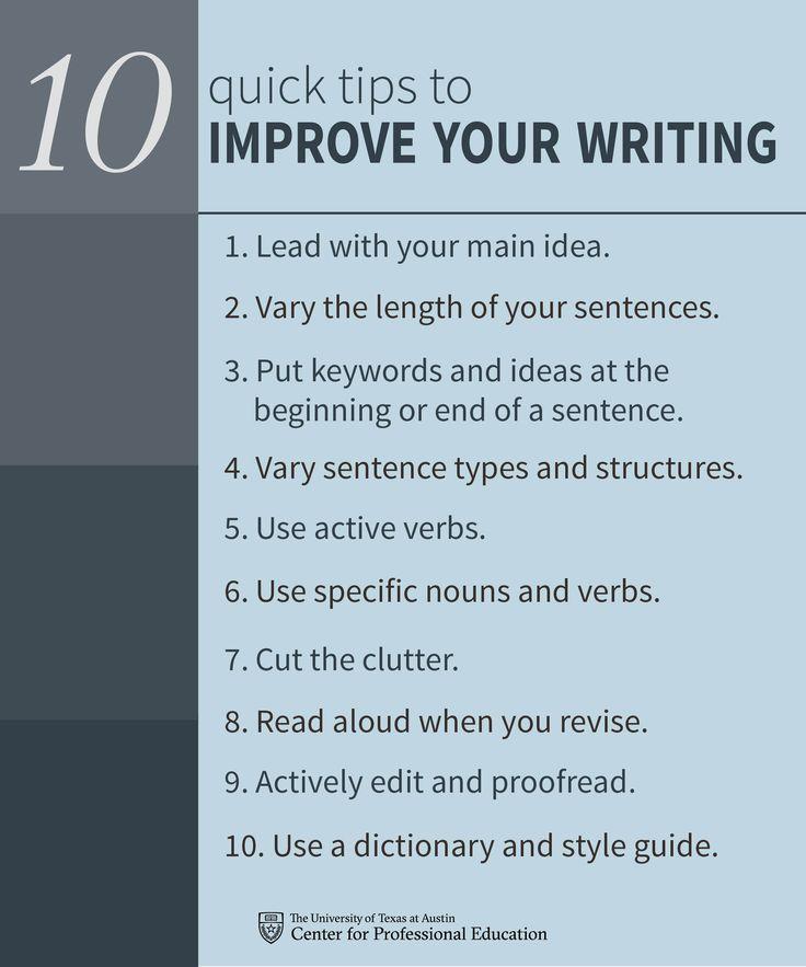 Write an essay on business communication skill