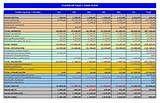 08. RRHH - FLUJO DE CAJA.- Es un presupuesto financiero a corto plazo. Mediante este documento se establecen los ingresos y los egresos en un período corto que puede ser una semana o un mes. Rara vez se excede este plazo.