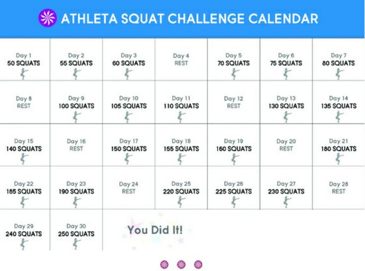 Squat challenge | Health and Beauty Miscellany | Pinterest