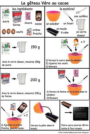 La recette visuelle du Gâteau au cacao