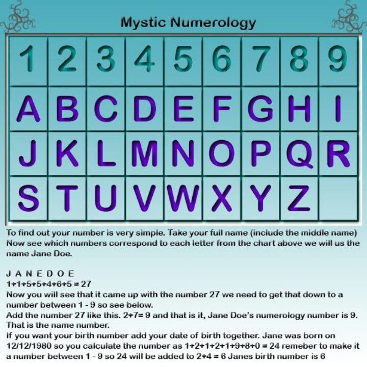 Numerology name meaning 8 image 1