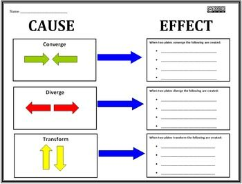cause and effect essay about natural disasters