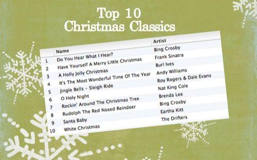 Top 10 Classic Christmas Songs   Christmas   Pinterest