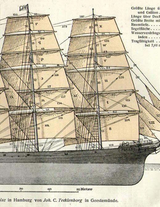 Antique Print, SAILING SHIP Corvette german, chart 1894 ...