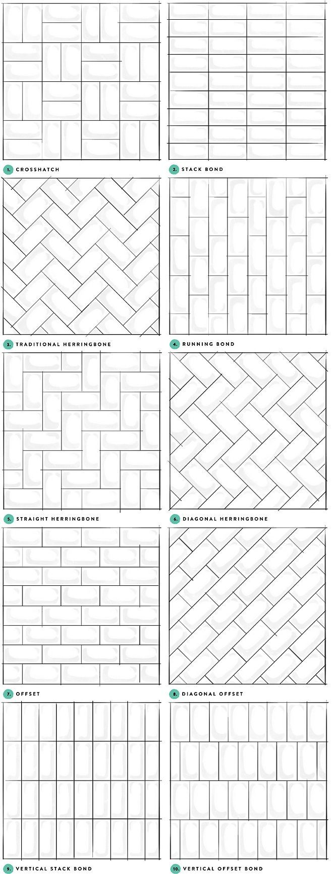 Subway tile pattern ideas