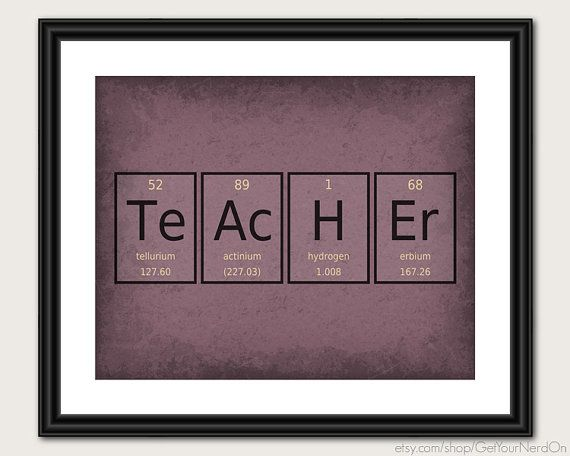 periodic table word poster teacher wall art print available as. Black Bedroom Furniture Sets. Home Design Ideas