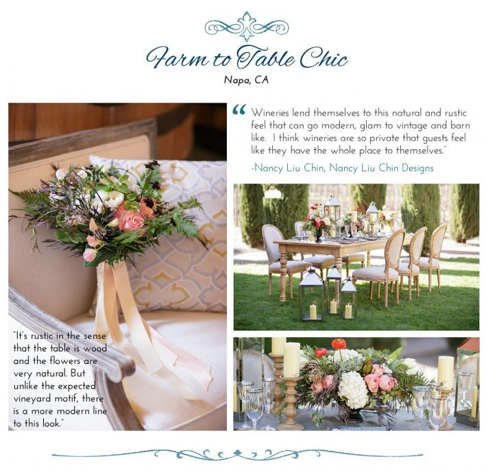 6 Outdoor Wedding Themes That Embrace Their Natural Elements