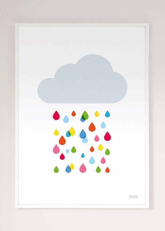 אומנות בצורת עננים לחדרי ילדים