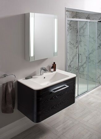 Pin by bathroom review on new for january february march amp april