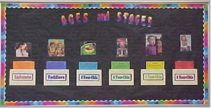 category professional development bulletin boards teach