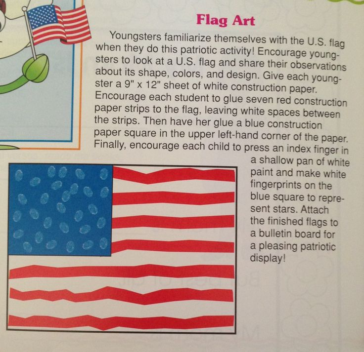 4th of july images flag
