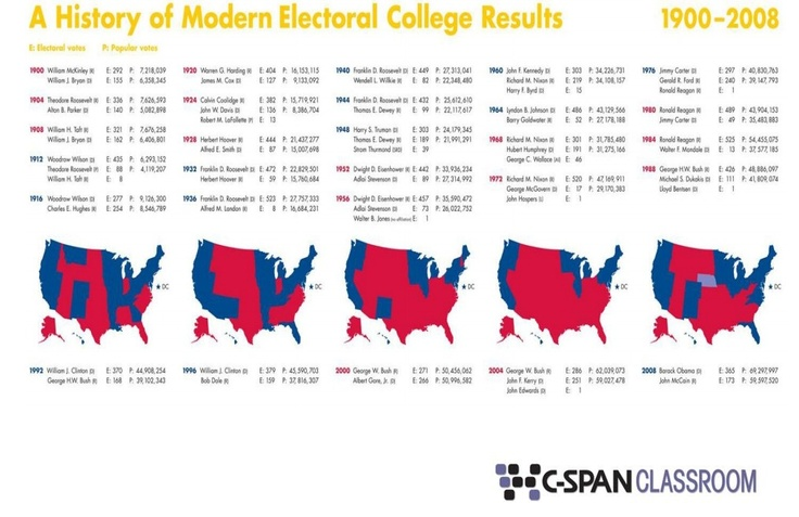 a look at the history of electoral college A firsthand look at electoral college drama—in 1893 by by volunteer larry margasak, january 5, 2017 but few electoral college controversies can top the once-in-a-lifetime new york state electors meeting of january 1893, chaired by piano manufacturer william steinway.