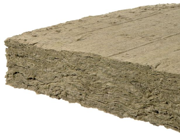 Insulation And Soundproofing Materials
