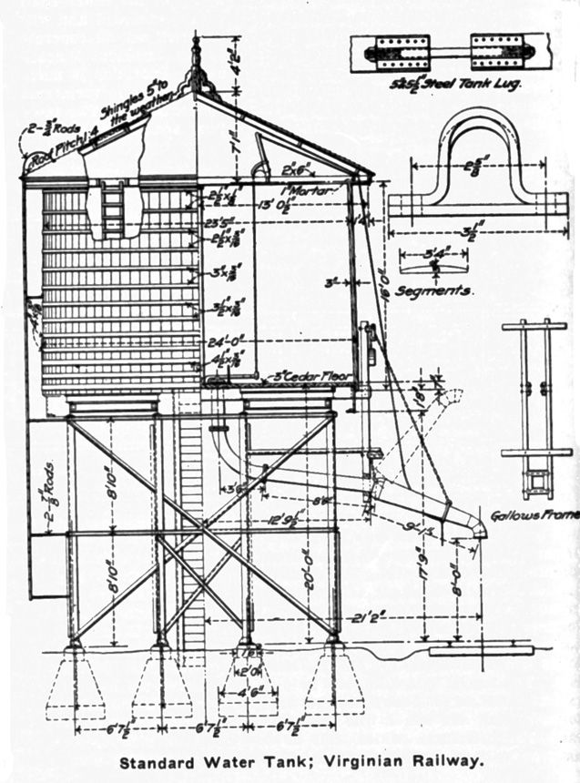 Water tank design google search permaculture pinterest for Cistern plans