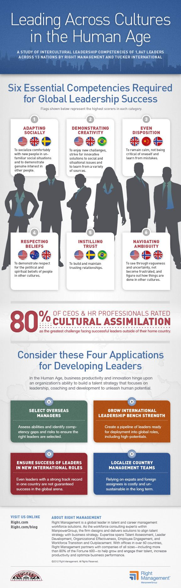 management leadership across cultures leadership business essays Developing leadership in global and multi-cultural organizations global leadership, multi-cultural the special issue on business and management.