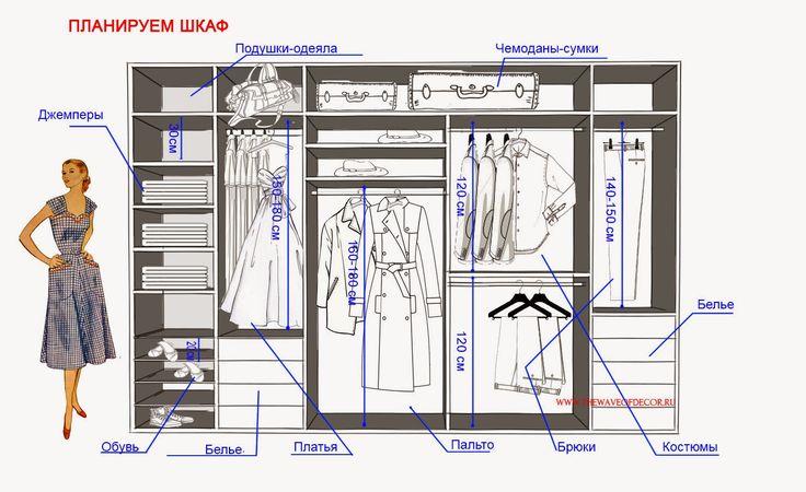 Чертежи гардеробные комнаты своими руками