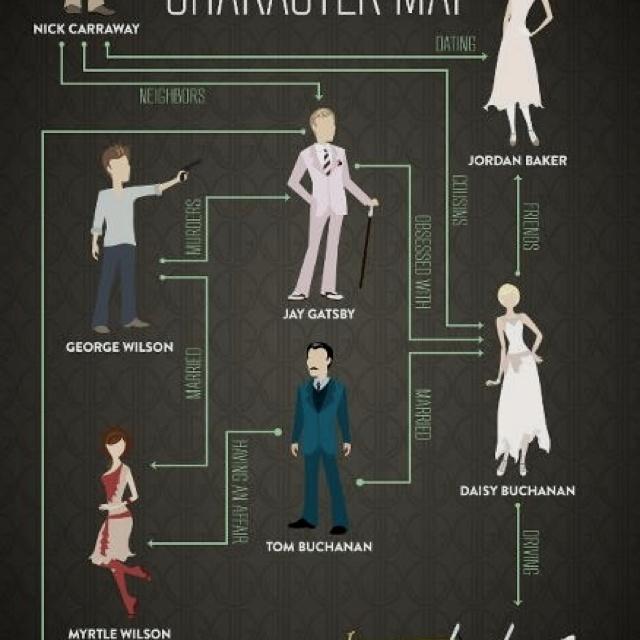 Great Gatsby Book Great Gatsby Map   Wel...