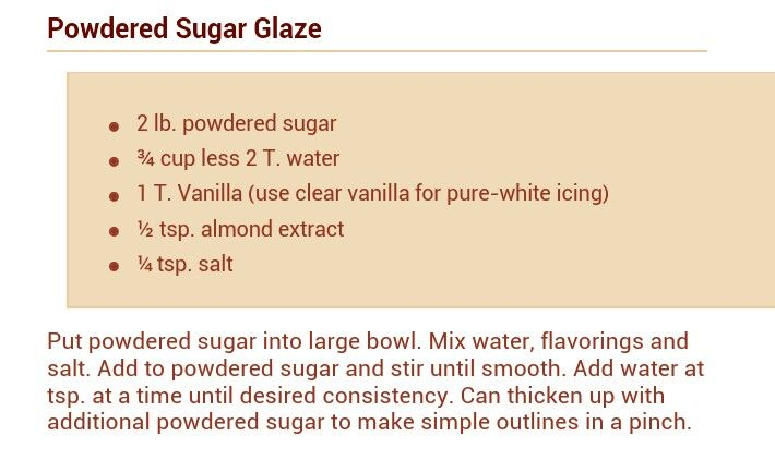 Powdered Sugar Icing Recipes — Dishmaps
