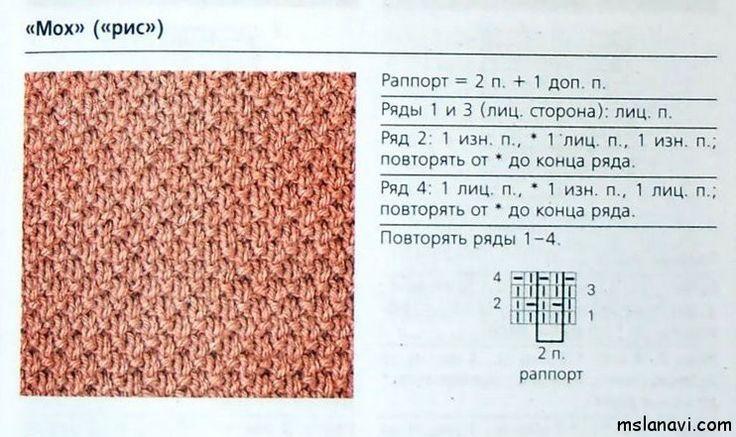 Вязание путанка спицами с рисунками и схемами 57