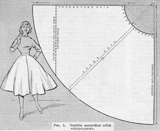 как раскроить юбку полусолнце с одним швом: