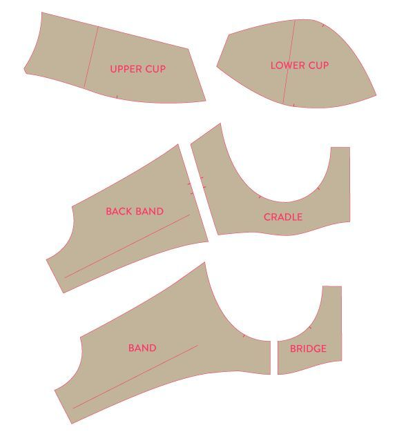 Bra pattern | sewing and the sorts | Pinterest