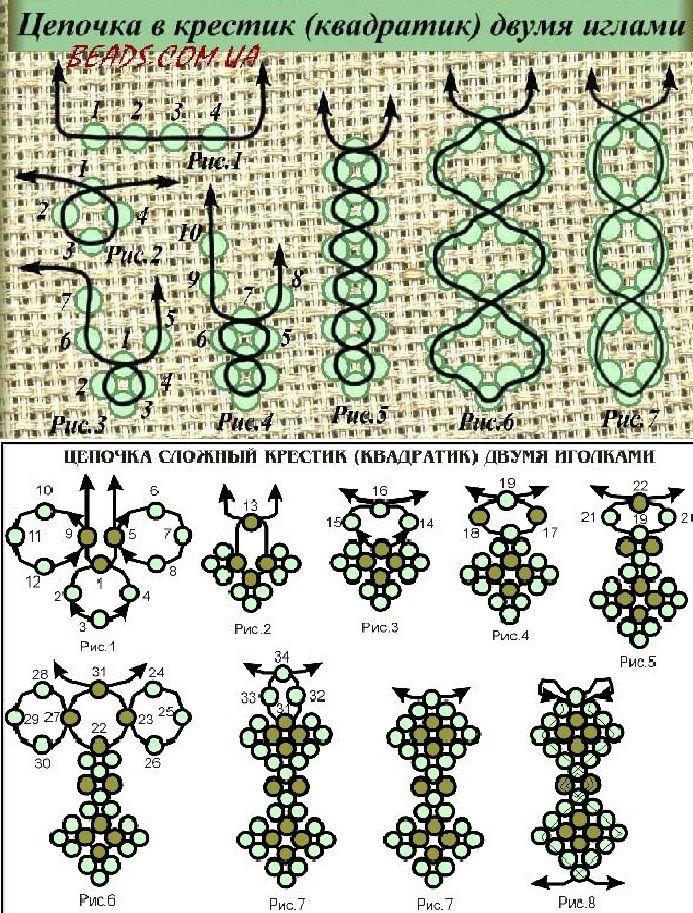 Сложные плетения из бисера