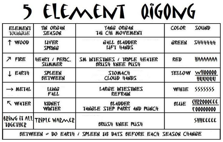 Elements Qi Gong | Fave Mind ~ Body Exercises | Pinterest