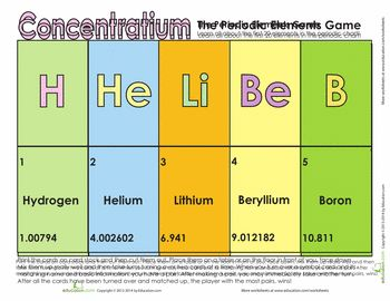 how to make a board game about the periodic table