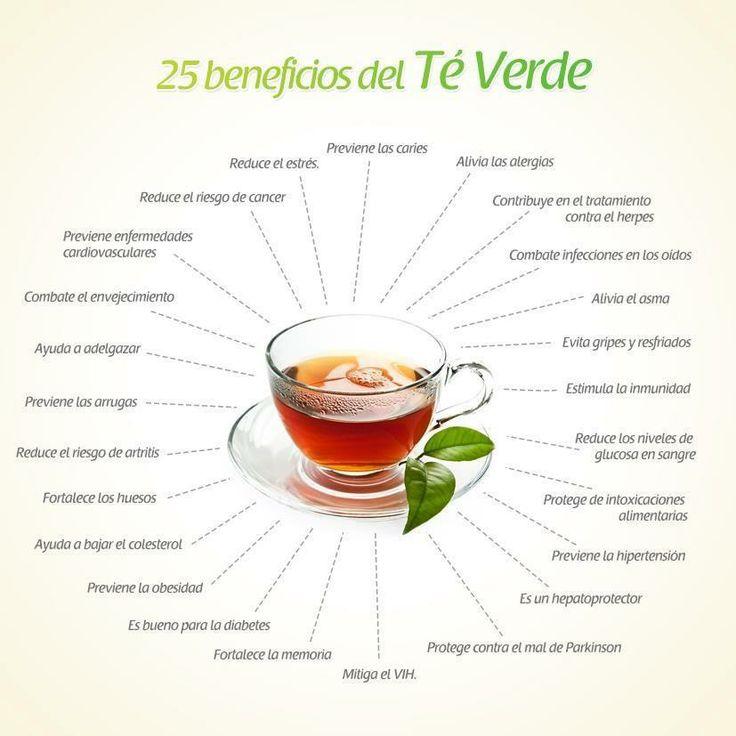 25 beneficios del té verde