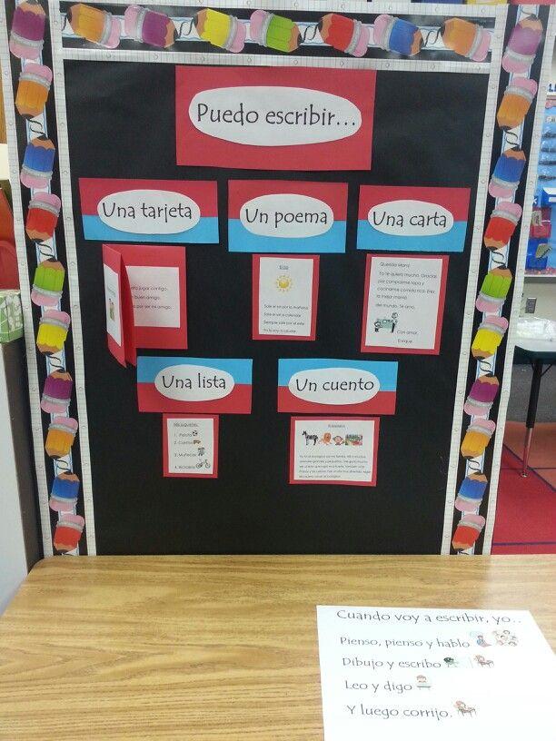 AP Spanish Literature Essays