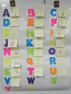 Students fill in the ABC chart with nouns that start with the letter they received. This could be used for so many things!