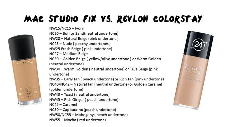 Mac studio fix fluid shades compared to revlon colorstay shades