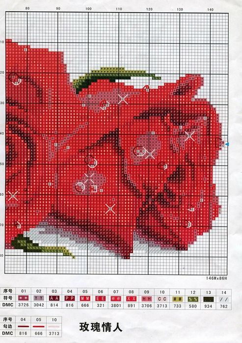 Розовые схемы вышивок крестом 821