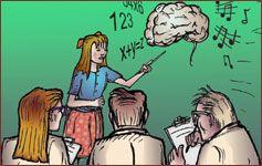 education teachers neuromyth learning styles scientists neuroscience