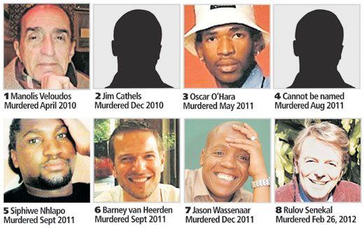 Top active serial killers