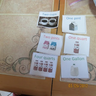 Liquid Measurement Flashcards