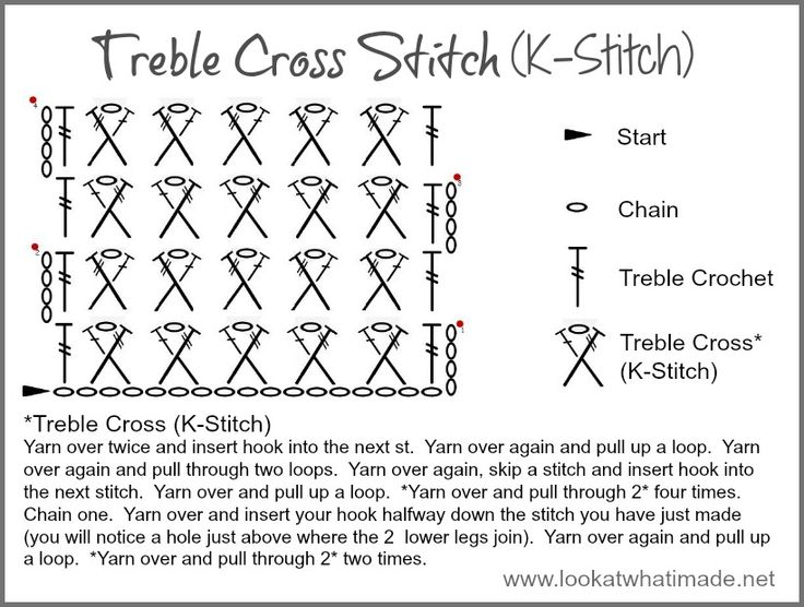 Crochet Stitches How To Do : ... Cross Stitch K Stitch How to Crochet: Treble Cross Stitch (K Stitch