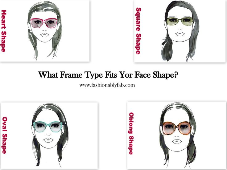 Eyeglass Frames To Fit Your Face : What type of frames fit your face shape? Pin Crazies ...