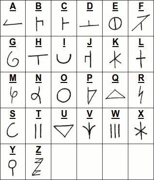 Write my name chinese alphabet custom ghostwriters website au write my name chinese alphabet expocarfo Gallery
