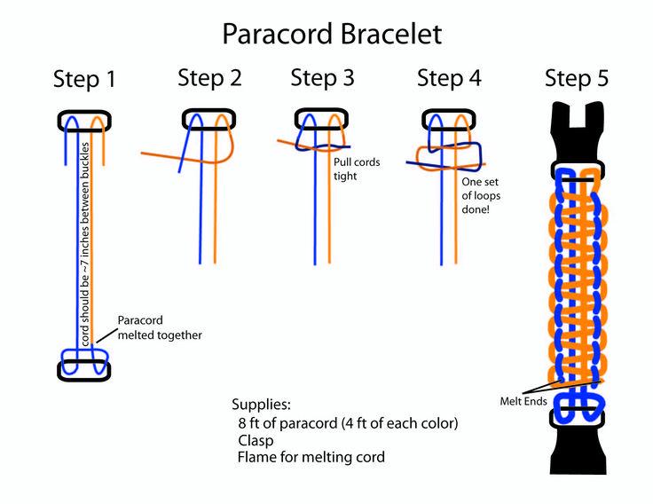 Браслет из паракорда своими руками схемы плетения инструкция 307