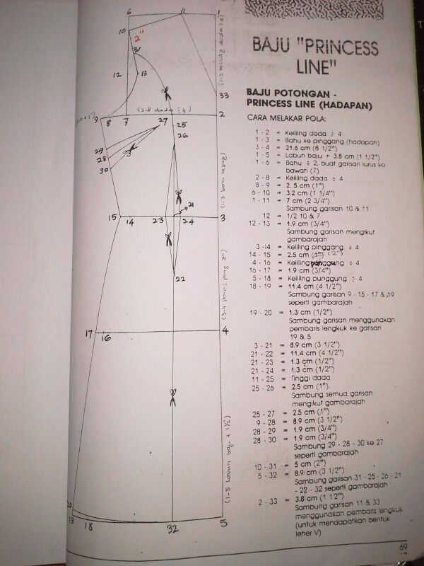 pattern drafting on Pinterest | Pattern Drafting, Pattern Cutting and ...