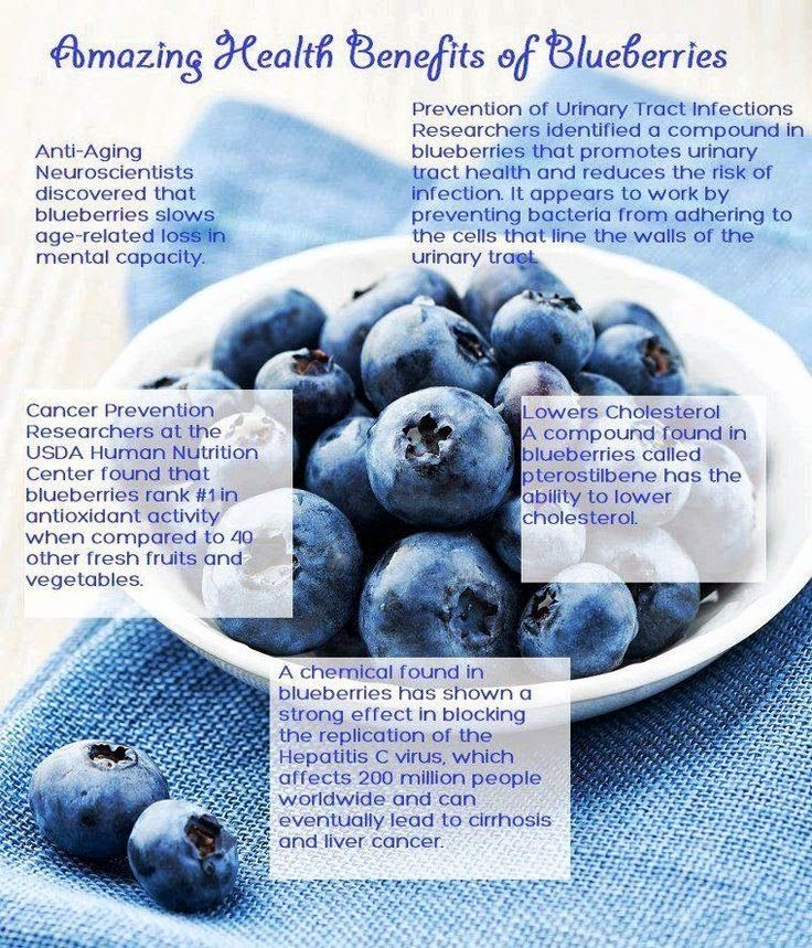 Health benefits of blueberries healthy foods pinterest