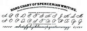 Pin by Al Bo on Handwriting Scrip Prewriting Paper | Pinterest