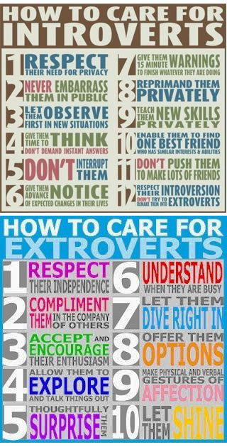 Nice!  #infographic How to Care for Introverts & Extroverts #life #communication