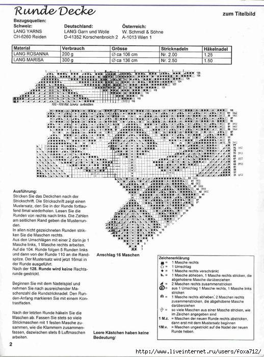 Схема шали альберта спицами схема и описание