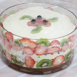 Joy's Prizewinning Trifle Recipe - Allrecipes.com
